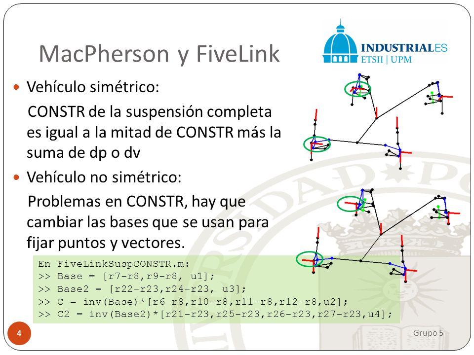 MacPherson y FiveLink Vehículo simétrico: CONSTR de la suspensión completa es igual a la mitad de CONSTR más la suma de dp o dv Vehículo no simétrico: