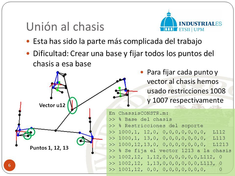 Unión al chasis Esta has sido la parte más complicada del trabajo Dificultad: Crear una base y fijar todos los puntos del chasis a esa base Grupo 5 6