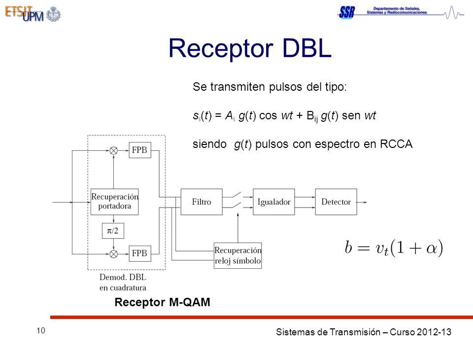 Sistemas de Transmisión – Curso 2012-13 10 Receptor DBL Receptor M-QAM Se transmiten pulsos del tipo: s ij (t) = A ij g(t) cos wt + B ij g(t) sen wt siendo g(t) pulsos con espectro en RCCA