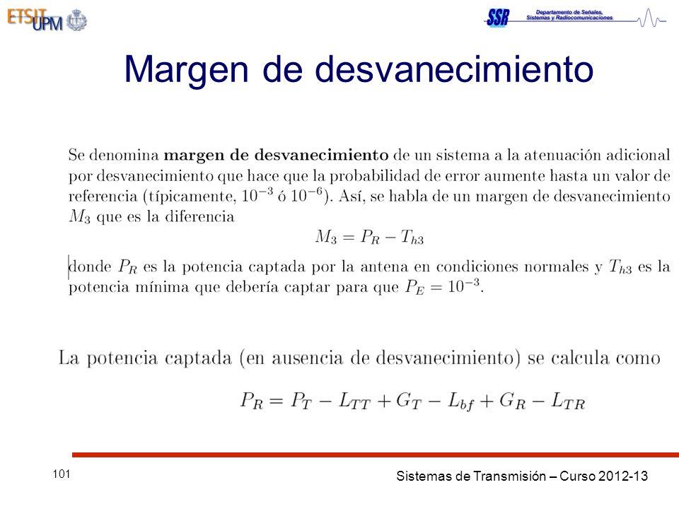 Sistemas de Transmisión – Curso 2012-13 101 Margen de desvanecimiento