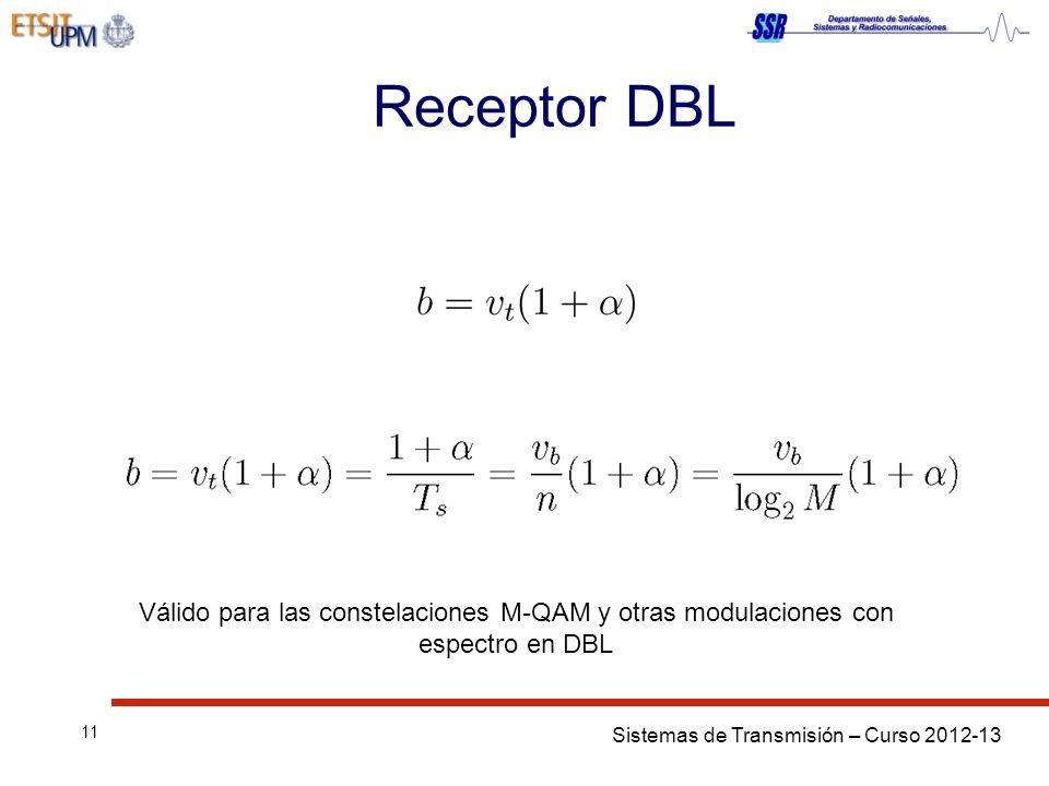 Sistemas de Transmisión – Curso 2012-13 11 Receptor DBL Válido para las constelaciones M-QAM y otras modulaciones con espectro en DBL