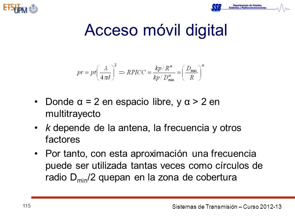 Sistemas de Transmisión – Curso 2012-13 115 Acceso móvil digital Donde α = 2 en espacio libre, y α > 2 en multitrayecto k depende de la antena, la fre