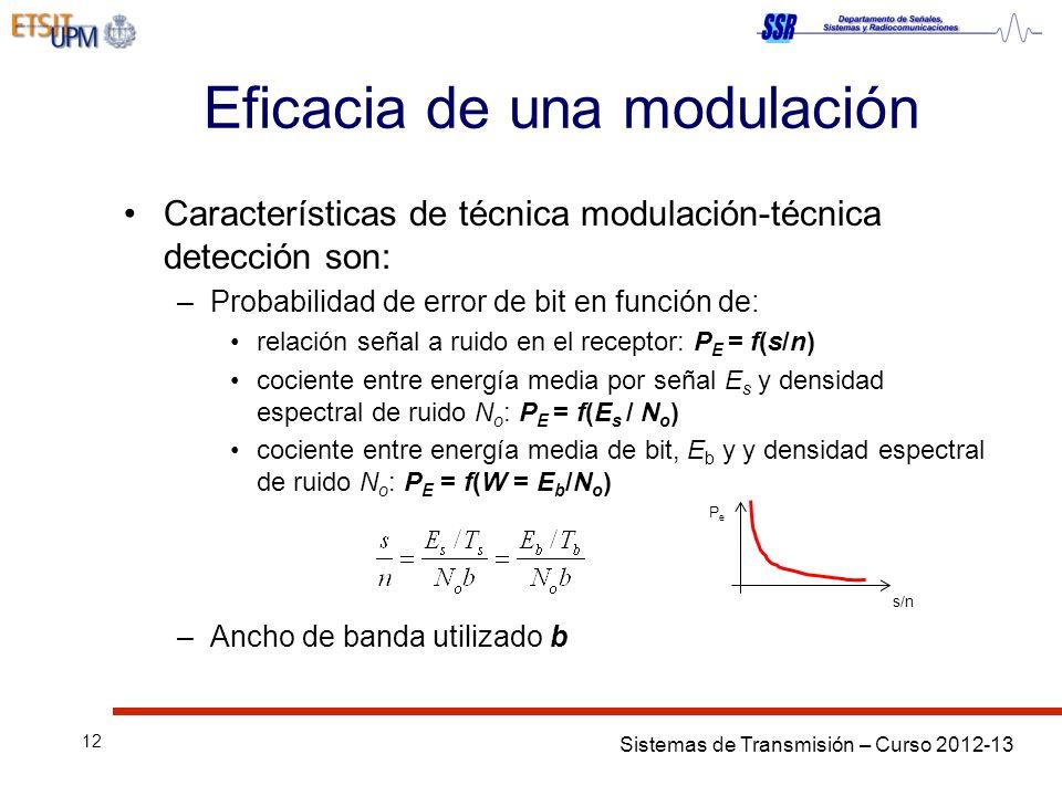 Sistemas de Transmisión – Curso 2012-13 12 Eficacia de una modulación Características de técnica modulación-técnica detección son: –Probabilidad de error de bit en función de: relación señal a ruido en el receptor: P E = f(s/n) cociente entre energía media por señal E s y densidad espectral de ruido N o : P E = f(E s / N o ) cociente entre energía media de bit, E b y y densidad espectral de ruido N o : P E = f(W = E b /N o ) –Ancho de banda utilizado b s/n PePe