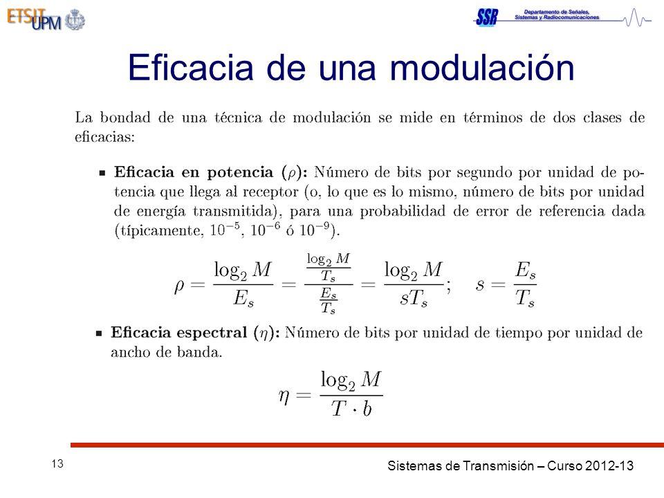 Sistemas de Transmisión – Curso 2012-13 13 Eficacia de una modulación