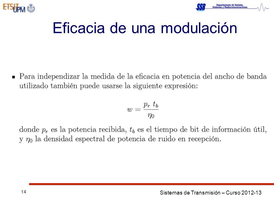 Sistemas de Transmisión – Curso 2012-13 14 Eficacia de una modulación