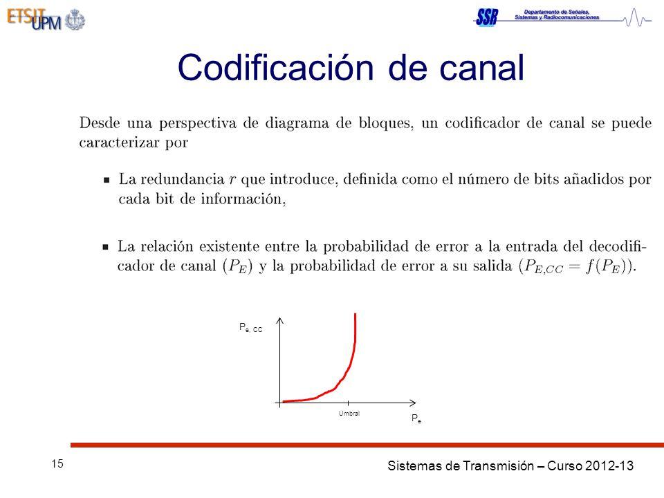 Sistemas de Transmisión – Curso 2012-13 15 Codificación de canal PePe P e, CC Umbral