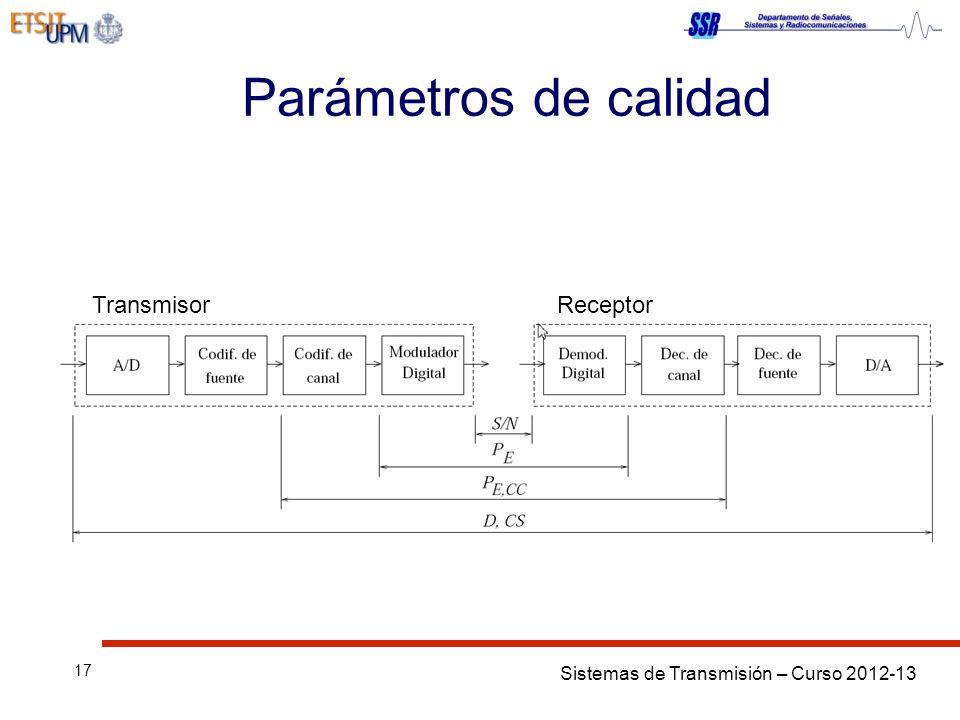 Sistemas de Transmisión – Curso 2012-13 17 Parámetros de calidad TransmisorReceptor