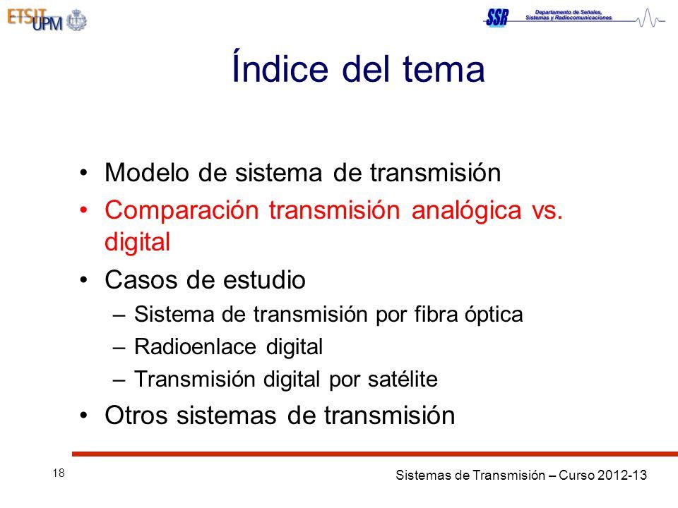 Sistemas de Transmisión – Curso 2012-13 18 Índice del tema Modelo de sistema de transmisión Comparación transmisión analógica vs. digital Casos de est