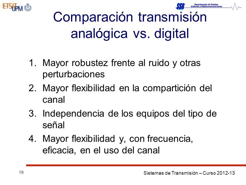 Sistemas de Transmisión – Curso 2012-13 19 Comparación transmisión analógica vs. digital 1.Mayor robustez frente al ruido y otras perturbaciones 2.May
