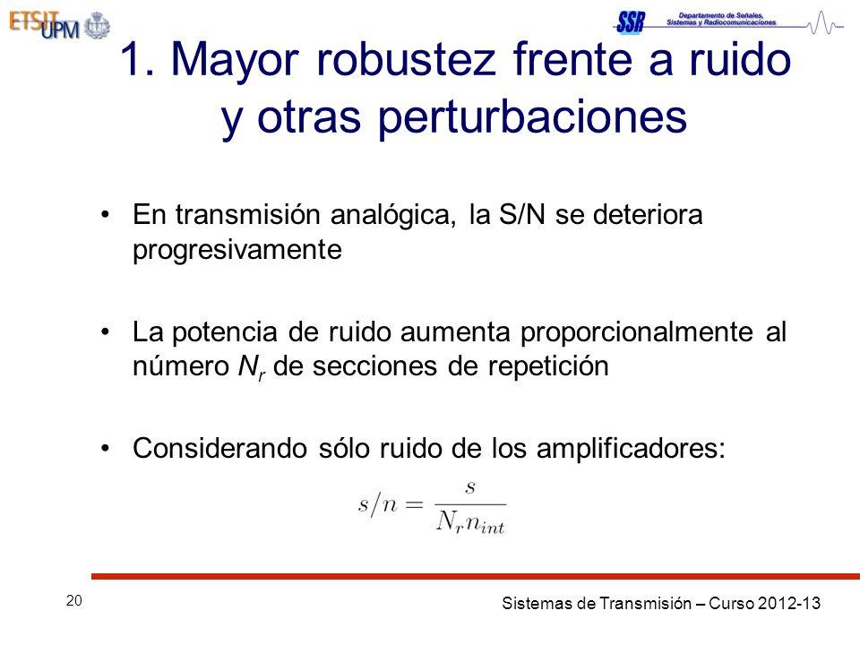 Sistemas de Transmisión – Curso 2012-13 20 1. Mayor robustez frente a ruido y otras perturbaciones En transmisión analógica, la S/N se deteriora progr
