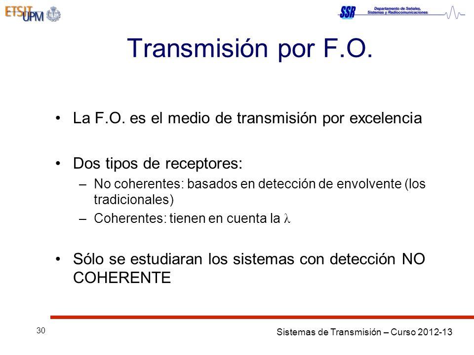 Sistemas de Transmisión – Curso 2012-13 30 Transmisión por F.O. La F.O. es el medio de transmisión por excelencia Dos tipos de receptores: –No coheren