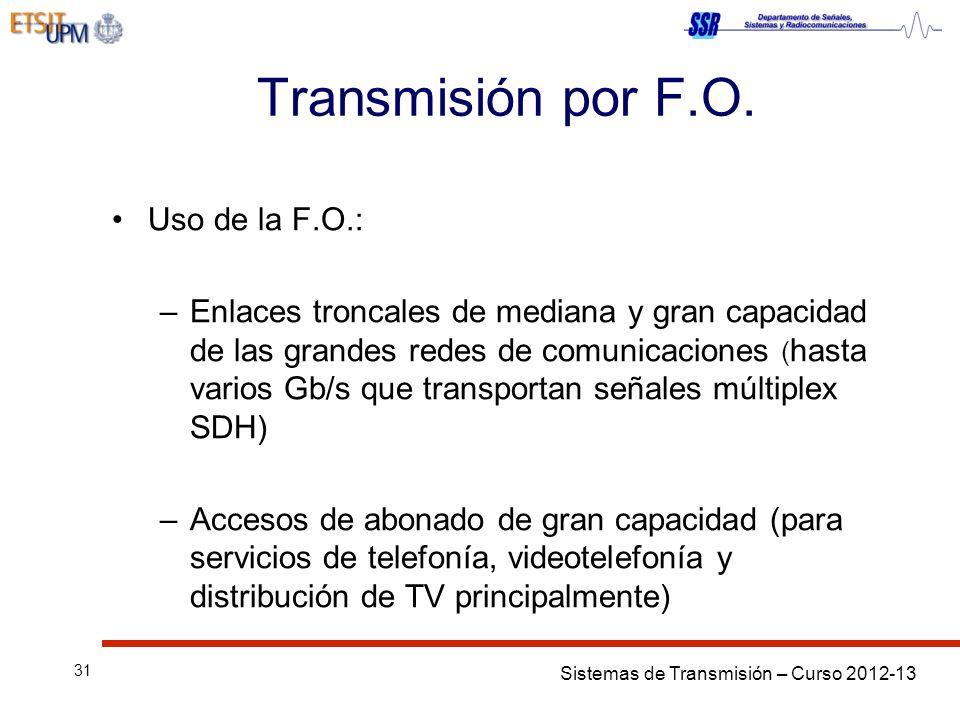 Sistemas de Transmisión – Curso 2012-13 31 Transmisión por F.O. Uso de la F.O.: –Enlaces troncales de mediana y gran capacidad de las grandes redes de