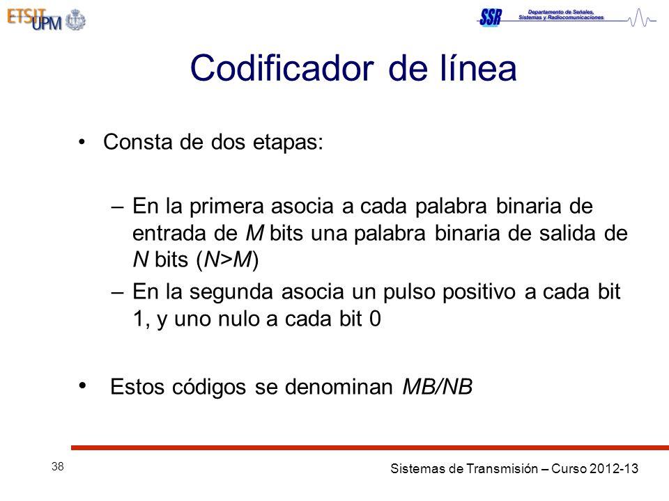 Sistemas de Transmisión – Curso 2012-13 38 Codificador de línea Consta de dos etapas: –En la primera asocia a cada palabra binaria de entrada de M bits una palabra binaria de salida de N bits (N>M) –En la segunda asocia un pulso positivo a cada bit 1, y uno nulo a cada bit 0 Estos códigos se denominan MB/NB