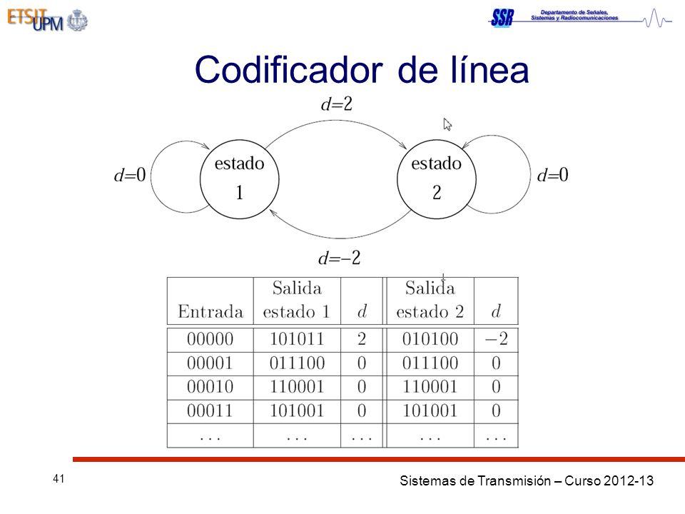 Sistemas de Transmisión – Curso 2012-13 41 Codificador de línea