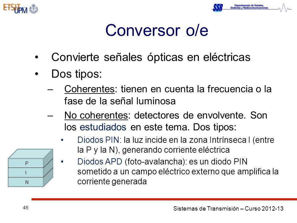 Sistemas de Transmisión – Curso 2012-13 46 Conversor o/e Convierte señales ópticas en eléctricas Dos tipos: –Coherentes: tienen en cuenta la frecuencia o la fase de la señal luminosa –No coherentes: detectores de envolvente.
