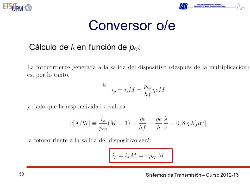 Sistemas de Transmisión – Curso 2012-13 50 Conversor o/e Cálculo de i s en función de p op :