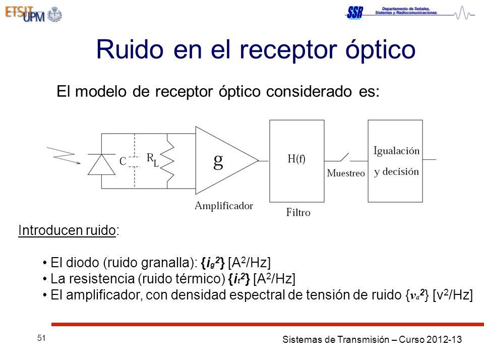 Sistemas de Transmisión – Curso 2012-13 51 Ruido en el receptor óptico El modelo de receptor óptico considerado es: Introducen ruido: El diodo (ruido granalla): {i g 2 } [A 2 /Hz] La resistencia (ruido térmico) {i t 2 } [A 2 /Hz] El amplificador, con densidad espectral de tensión de ruido { v a 2 } [v 2 /Hz]
