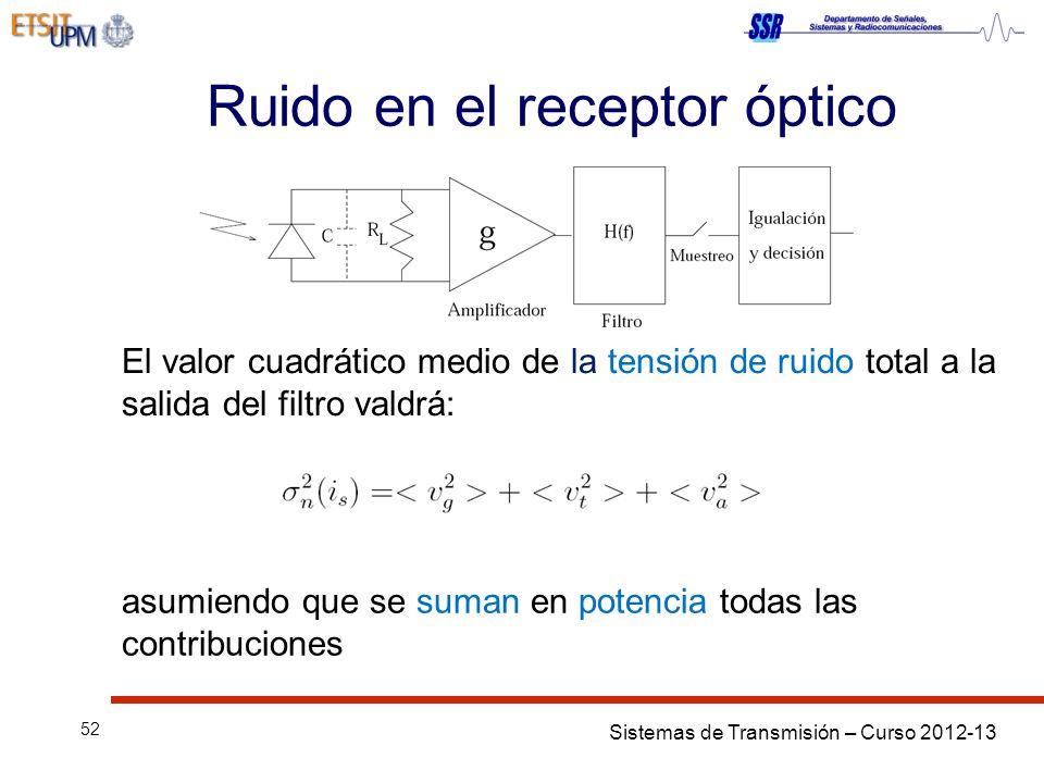 Sistemas de Transmisión – Curso 2012-13 52 Ruido en el receptor óptico El valor cuadrático medio de la tensión de ruido total a la salida del filtro valdrá: asumiendo que se suman en potencia todas las contribuciones