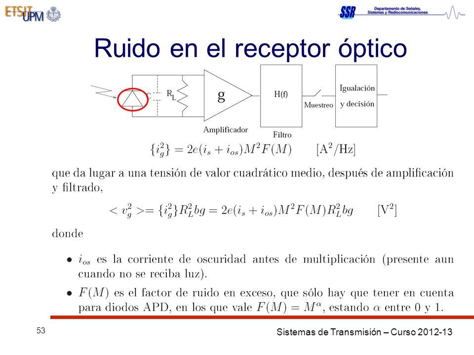 Sistemas de Transmisión – Curso 2012-13 53 Ruido en el receptor óptico