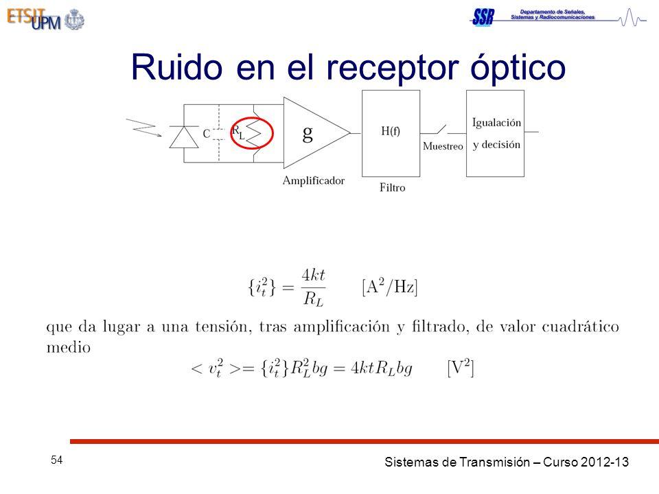 Sistemas de Transmisión – Curso 2012-13 54 Ruido en el receptor óptico