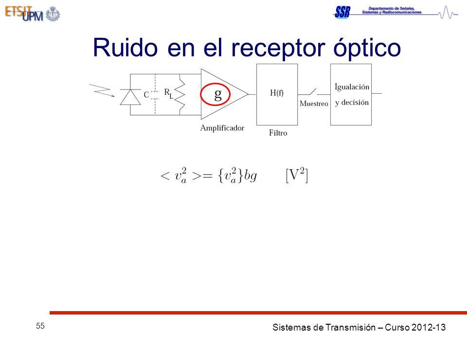Sistemas de Transmisión – Curso 2012-13 55 Ruido en el receptor óptico