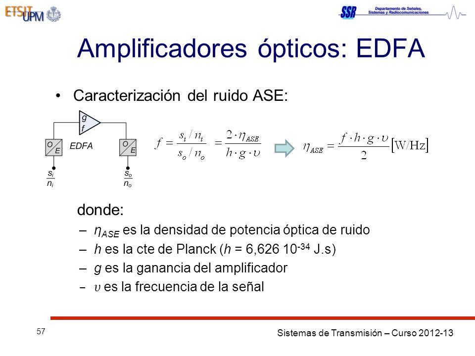 Sistemas de Transmisión – Curso 2012-13 57 Amplificadores ópticos: EDFA Caracterización del ruido ASE: donde: –η ASE es la densidad de potencia óptica de ruido –h es la cte de Planck (h = 6,626 10 -34 J.s) –g es la ganancia del amplificador –υ es la frecuencia de la señal