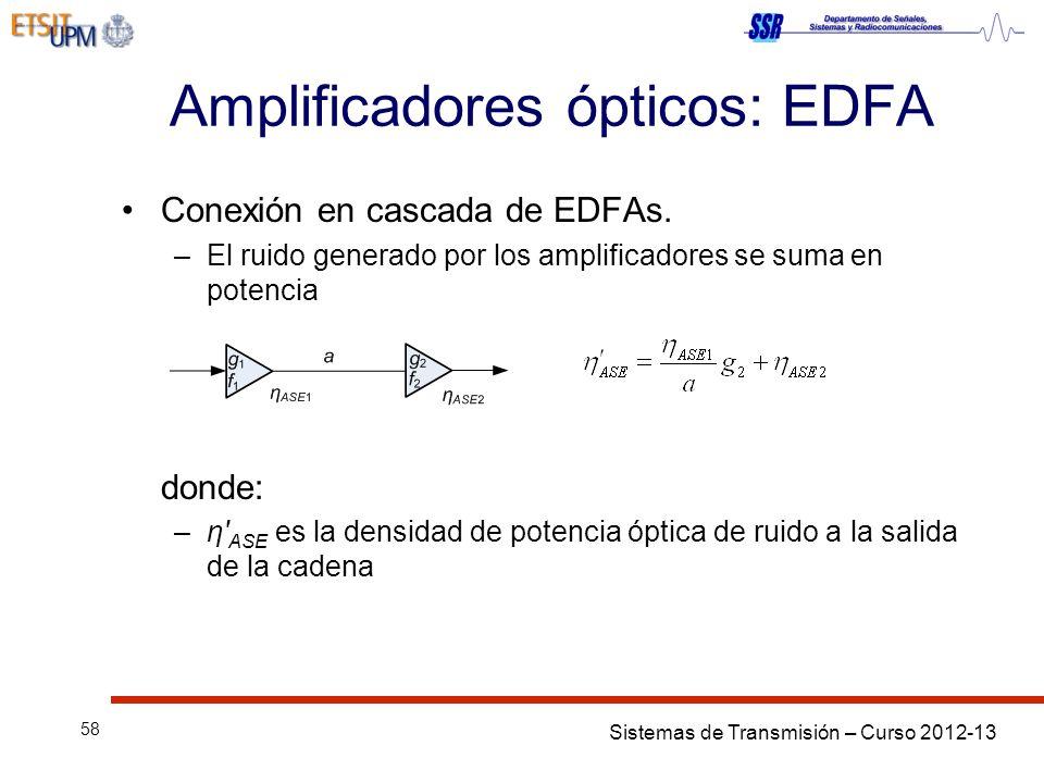 Sistemas de Transmisión – Curso 2012-13 58 Amplificadores ópticos: EDFA Conexión en cascada de EDFAs. –El ruido generado por los amplificadores se sum