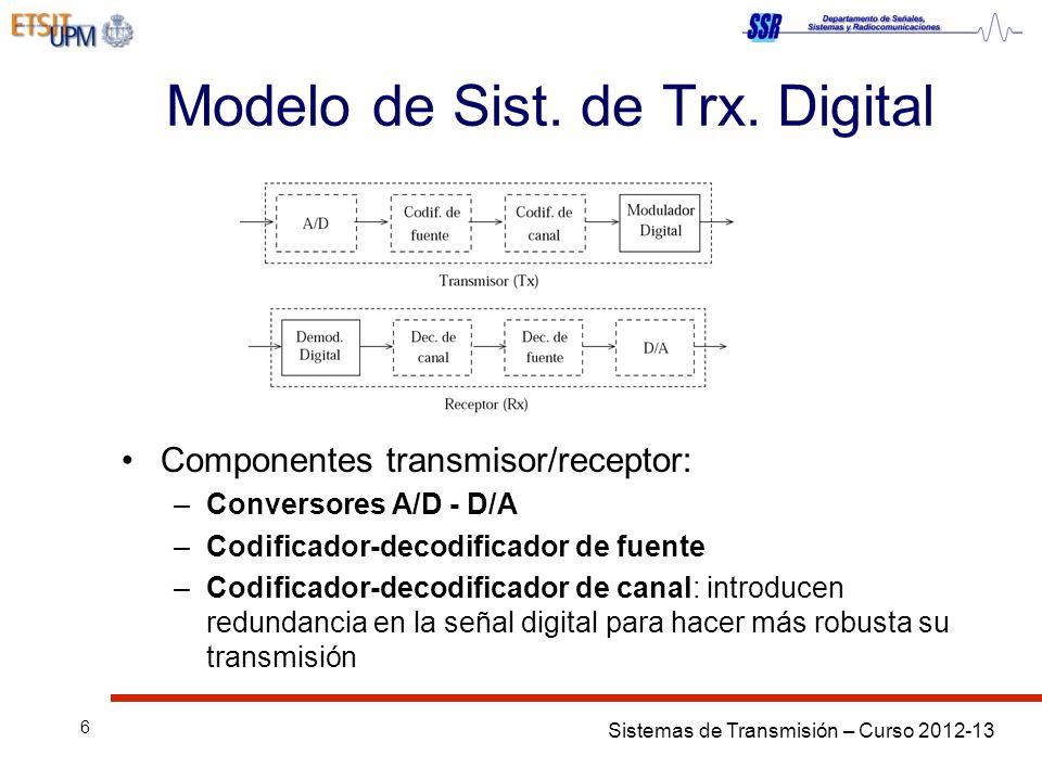 Sistemas de Transmisión – Curso 2012-13 6 Modelo de Sist. de Trx. Digital Componentes transmisor/receptor: –Conversores A/D - D/A –Codificador-decodif