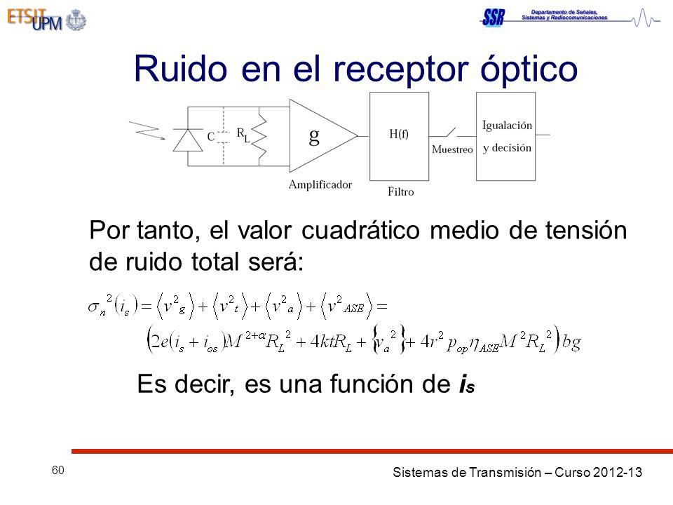 Sistemas de Transmisión – Curso 2012-13 60 Ruido en el receptor óptico Por tanto, el valor cuadrático medio de tensión de ruido total será: Es decir,
