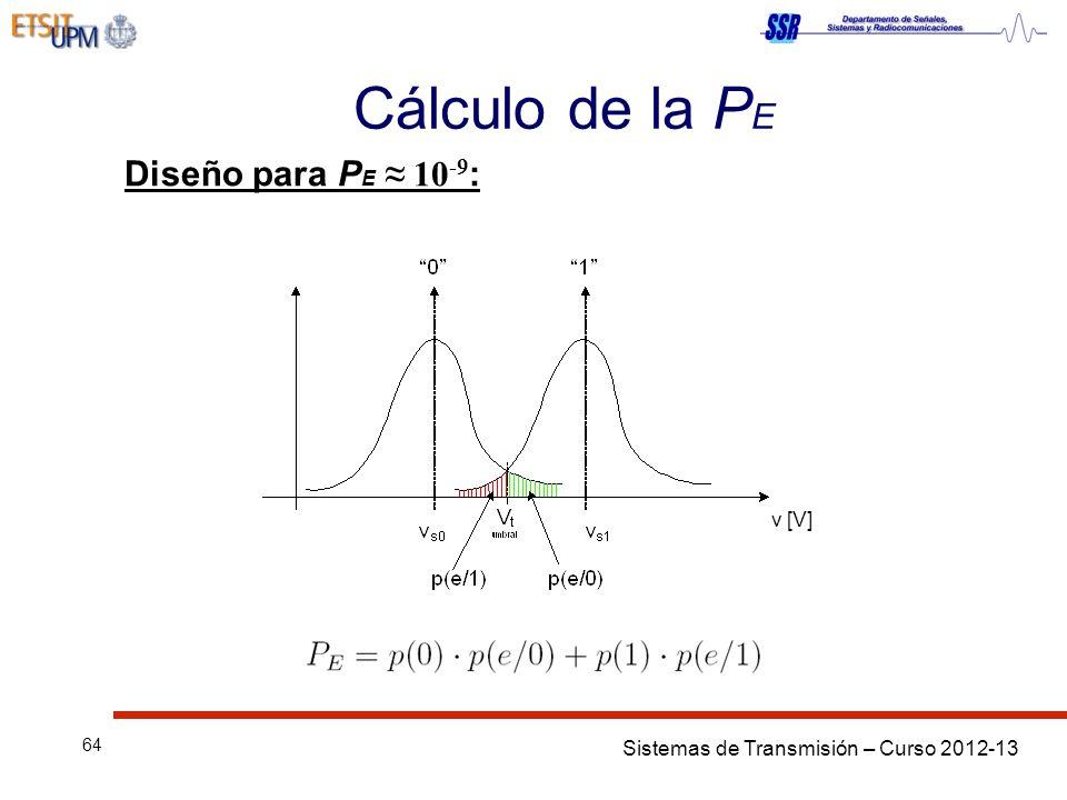 Sistemas de Transmisión – Curso 2012-13 64 Cálculo de la P E Diseño para P E 10 -9 : v [V]