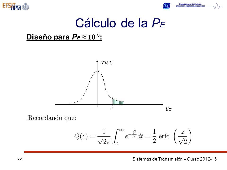 Sistemas de Transmisión – Curso 2012-13 65 Cálculo de la P E Diseño para P E 10 -9 : t/σ