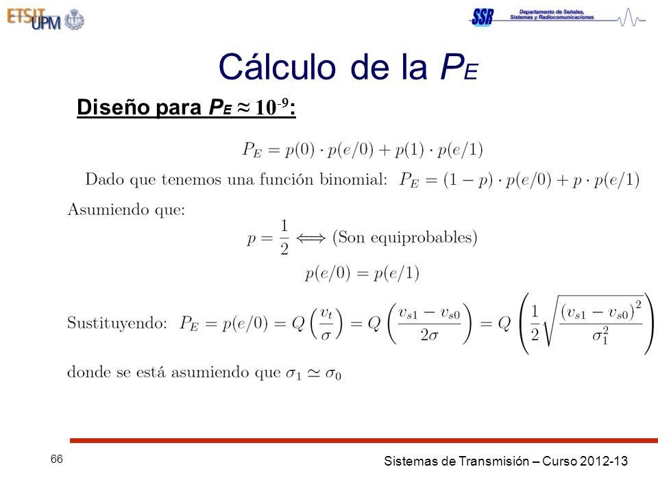 Sistemas de Transmisión – Curso 2012-13 66 Cálculo de la P E Diseño para P E 10 -9 :