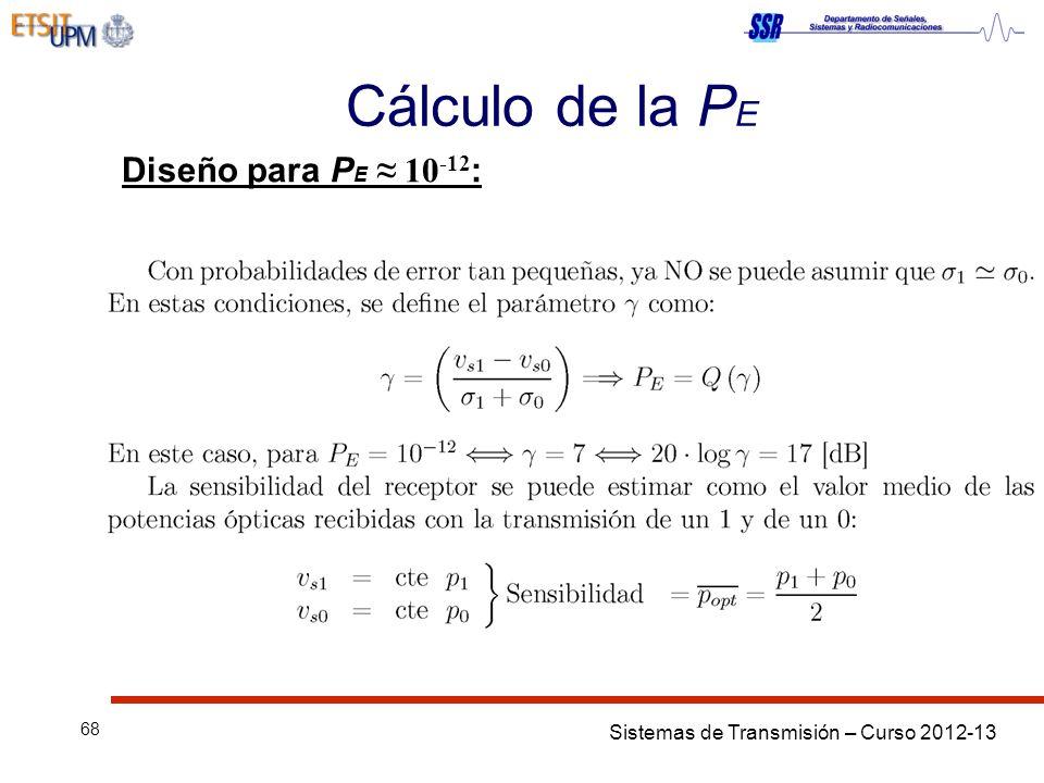 Sistemas de Transmisión – Curso 2012-13 68 Cálculo de la P E Diseño para P E 10 -12 :