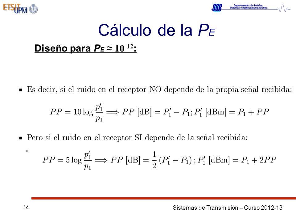 Sistemas de Transmisión – Curso 2012-13 72 Cálculo de la P E Diseño para P E 10 -12 :