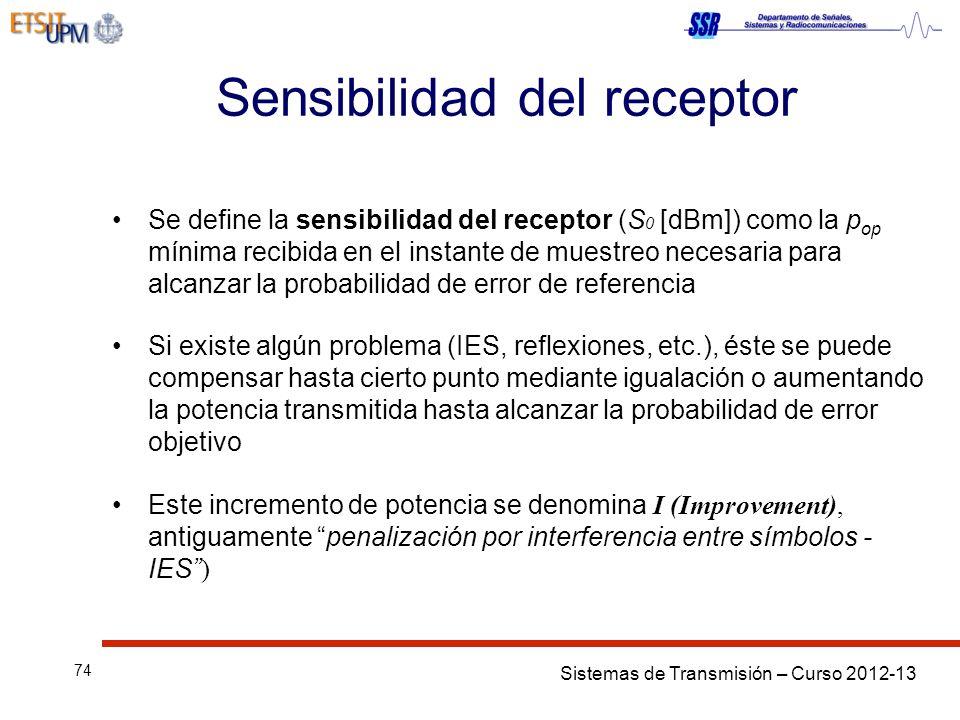 Sistemas de Transmisión – Curso 2012-13 74 Sensibilidad del receptor Se define la sensibilidad del receptor (S 0 [dBm]) como la p op mínima recibida e