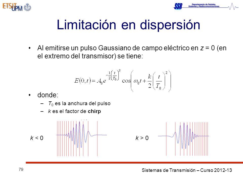 Sistemas de Transmisión – Curso 2012-13 79 Limitación en dispersión Al emitirse un pulso Gaussiano de campo eléctrico en z = 0 (en el extremo del transmisor) se tiene: donde: –T 0 es la anchura del pulso –k es el factor de chirp k < 0k > 0