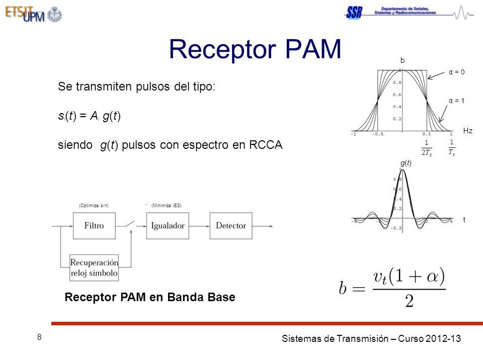 Sistemas de Transmisión – Curso 2012-13 8 Receptor PAM Receptor PAM en Banda Base Se transmiten pulsos del tipo: s i (t) = A i g(t) siendo g(t) pulsos con espectro en RCCA Hz t b g(t)g(t) α = 0 α = 1 (Optimiza s/n)(Minimiza IES)
