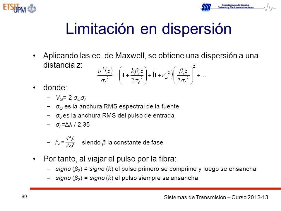 Sistemas de Transmisión – Curso 2012-13 80 Limitación en dispersión Aplicando las ec. de Maxwell, se obtiene una dispersión a una distancia z: donde: