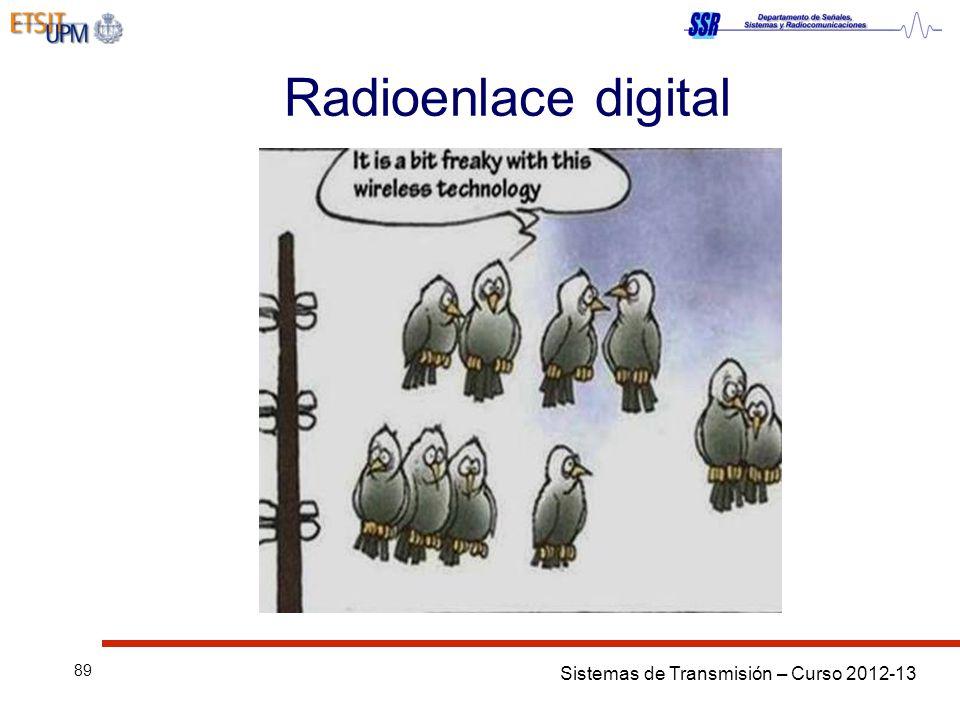 Sistemas de Transmisión – Curso 2012-13 89 Radioenlace digital