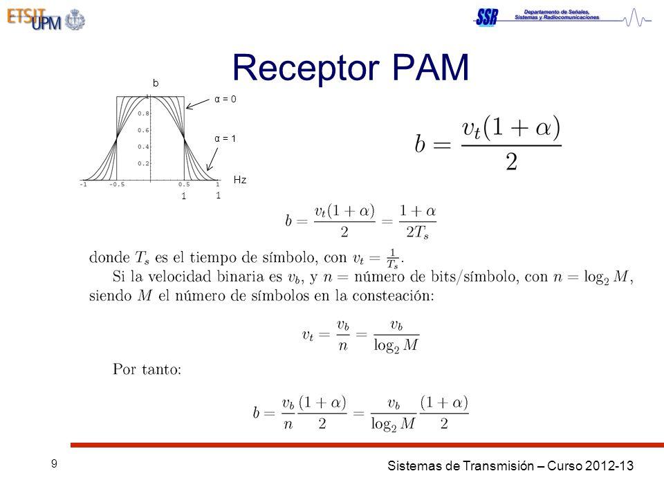 Sistemas de Transmisión – Curso 2012-13 9 Receptor PAM b Hz α = 0 α = 1