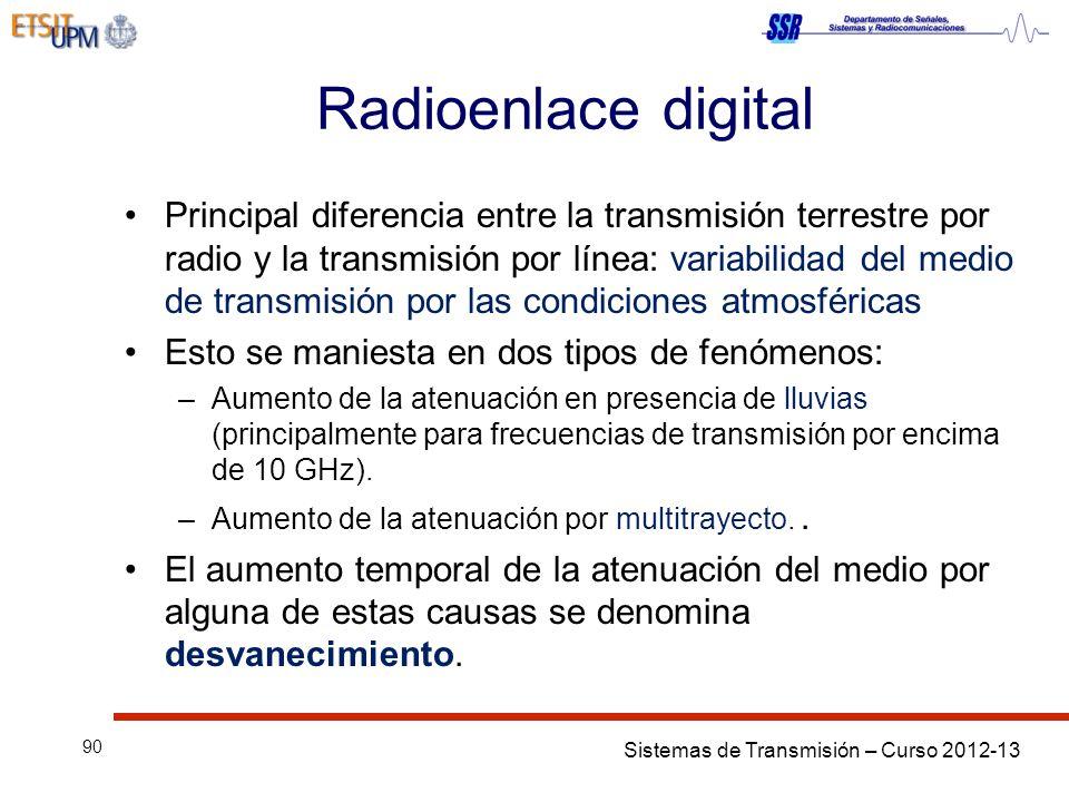 Sistemas de Transmisión – Curso 2012-13 90 Radioenlace digital Principal diferencia entre la transmisión terrestre por radio y la transmisión por líne