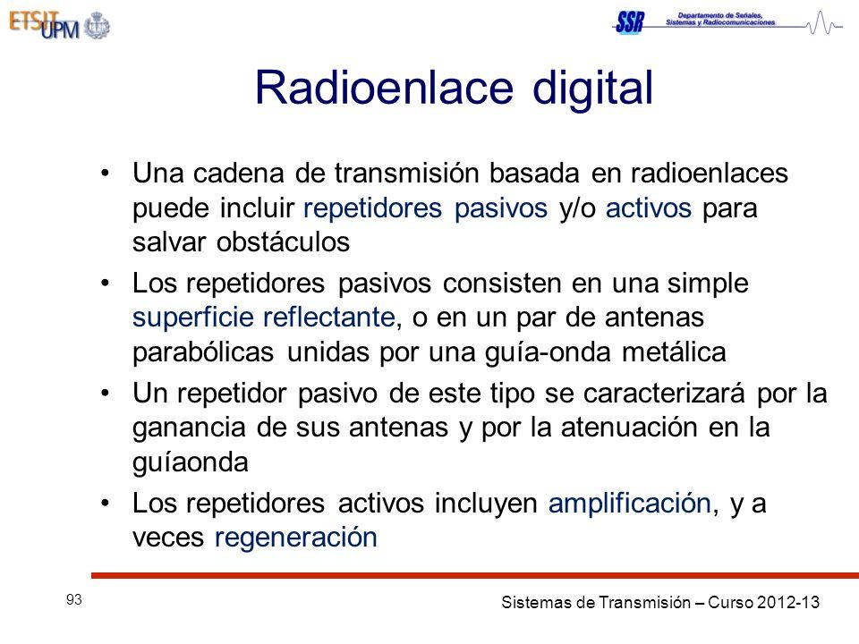 Sistemas de Transmisión – Curso 2012-13 93 Radioenlace digital Una cadena de transmisión basada en radioenlaces puede incluir repetidores pasivos y/o