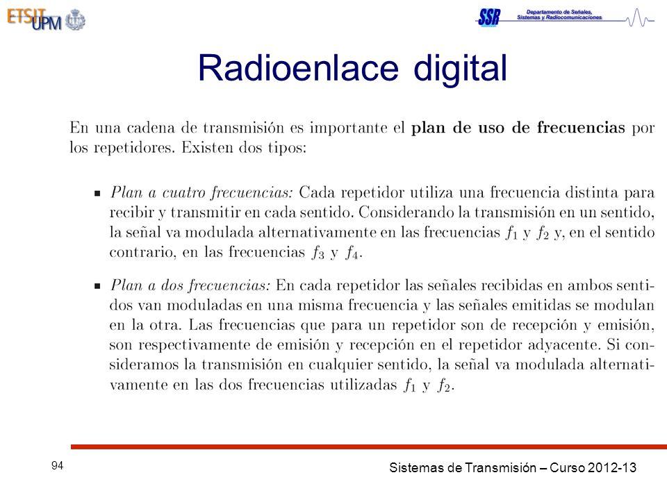Sistemas de Transmisión – Curso 2012-13 94 Radioenlace digital