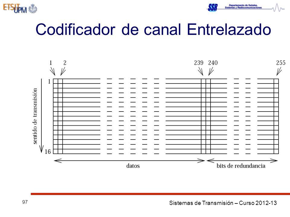 Sistemas de Transmisión – Curso 2012-13 97 Codificador de canal Entrelazado