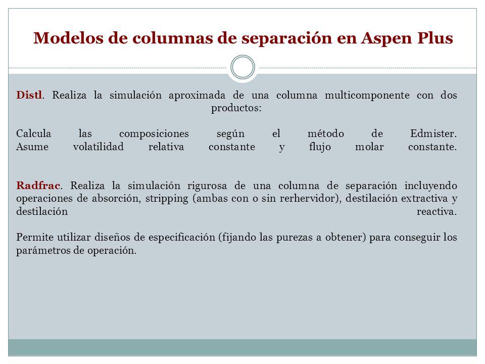 Distl. Realiza la simulación aproximada de una columna multicomponente con dos productos: Calcula las composiciones según el método de Edmister. Asume