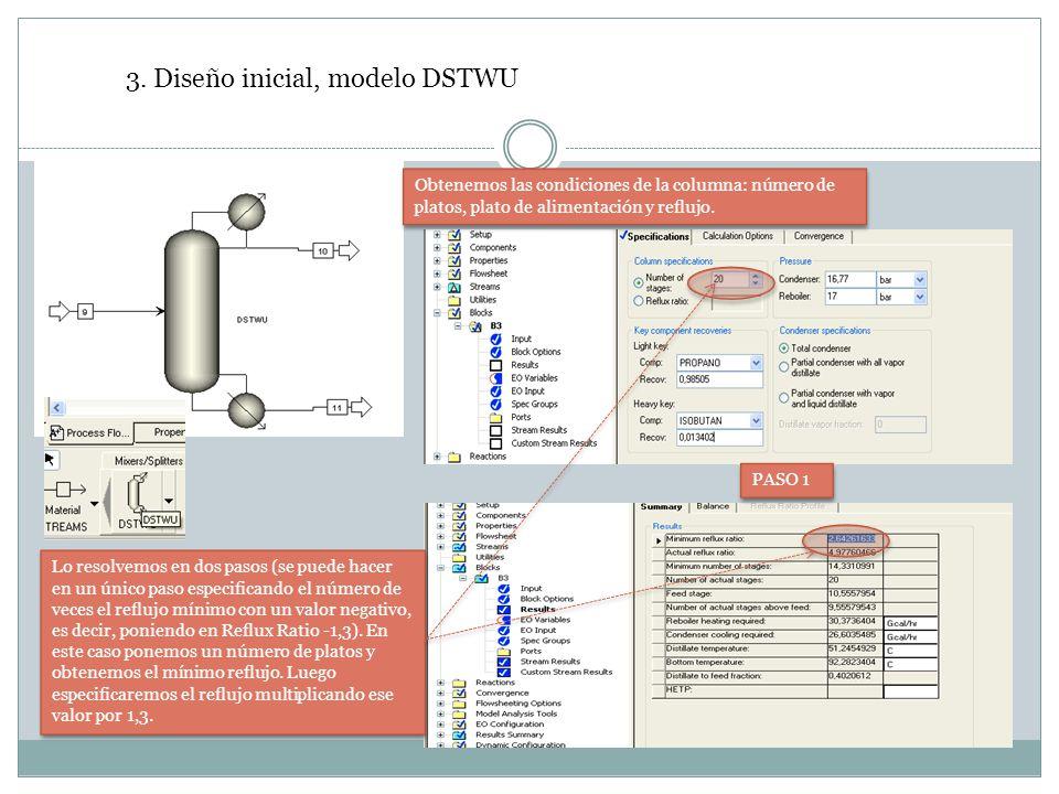 3. Diseño inicial, modelo DSTWU Obtenemos las condiciones de la columna: número de platos, plato de alimentación y reflujo. Lo resolvemos en dos pasos