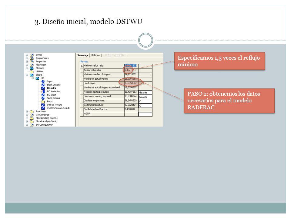 PASO 2: obtenemos los datos necesarios para el modelo RADFRAC 3. Diseño inicial, modelo DSTWU Especificamos 1,3 veces el reflujo mínimo