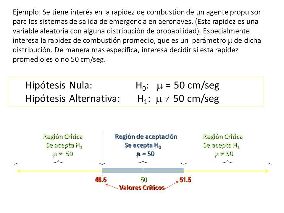 Ejemplo: Se tiene interés en la rapidez de combustión de un agente propulsor para los sistemas de salida de emergencia en aeronaves. (Esta rapidez es