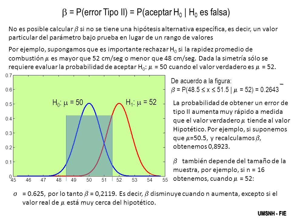 UMSNH - FIE = P(error Tipo II) = P(aceptar H 0 | H 0 es falsa) No es posible calcular si no se tiene una hipótesis alternativa específica, es decir, u