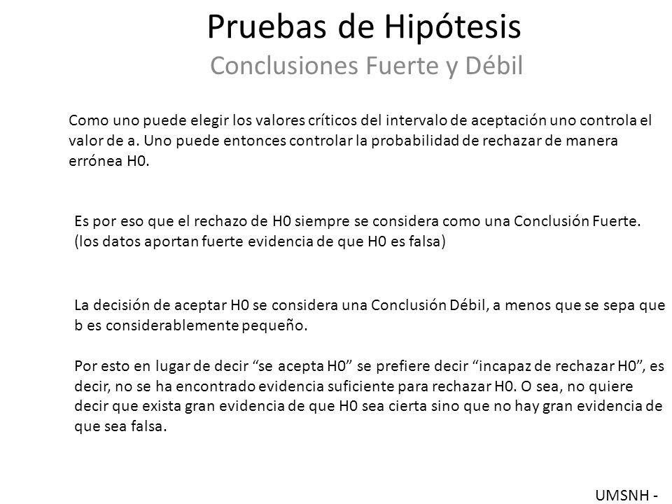 Pruebas de Hipótesis Conclusiones Fuerte y Débil UMSNH - FIE Es por eso que el rechazo de H0 siempre se considera como una Conclusión Fuerte. (los dat